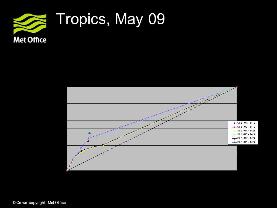 © Crown copyright Met Office Tropics, May 09