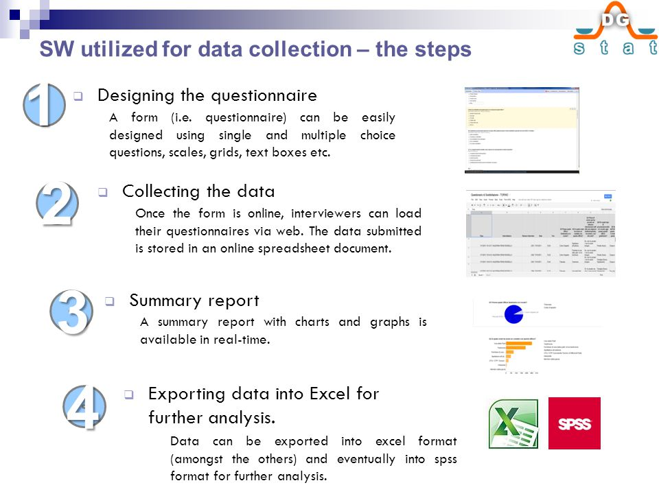  Designing the questionnaire  Collecting the data  Summary report  Exporting data into Excel for further analysis.1 2 3 4 A summary report with ch