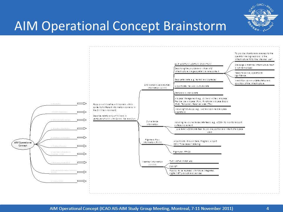 4 AIM Operational Concept Brainstorm AIM Operational Concept (ICAO AIS-AIM Study Group Meeting, Montreal, 7-11 November 2011)