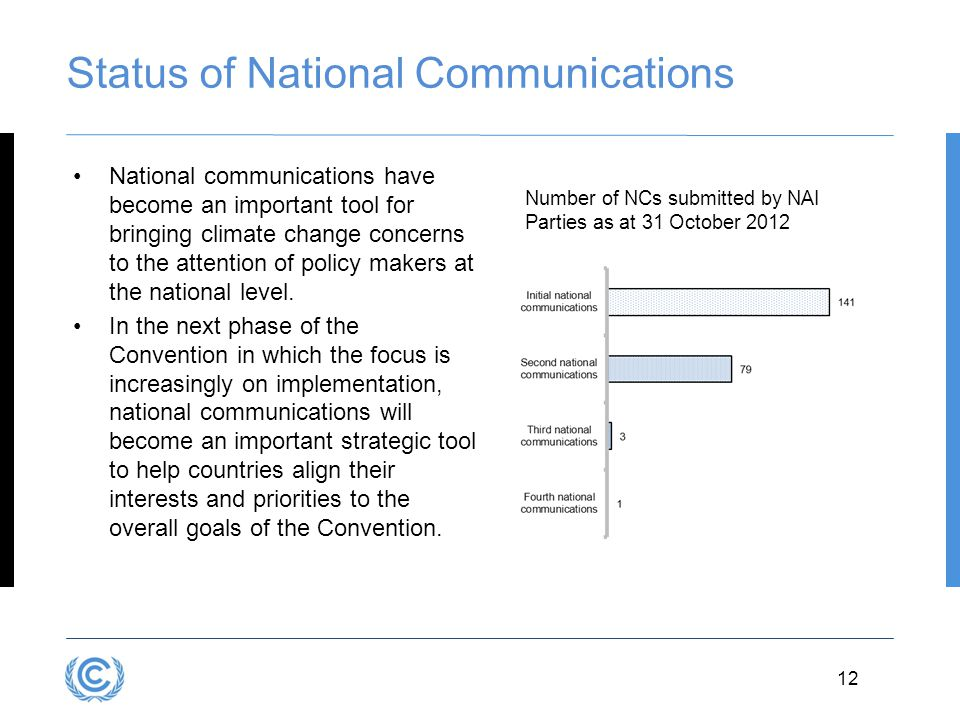 12 Status of National Communications National communications have become an important tool for bringing climate change concerns to the attention of po