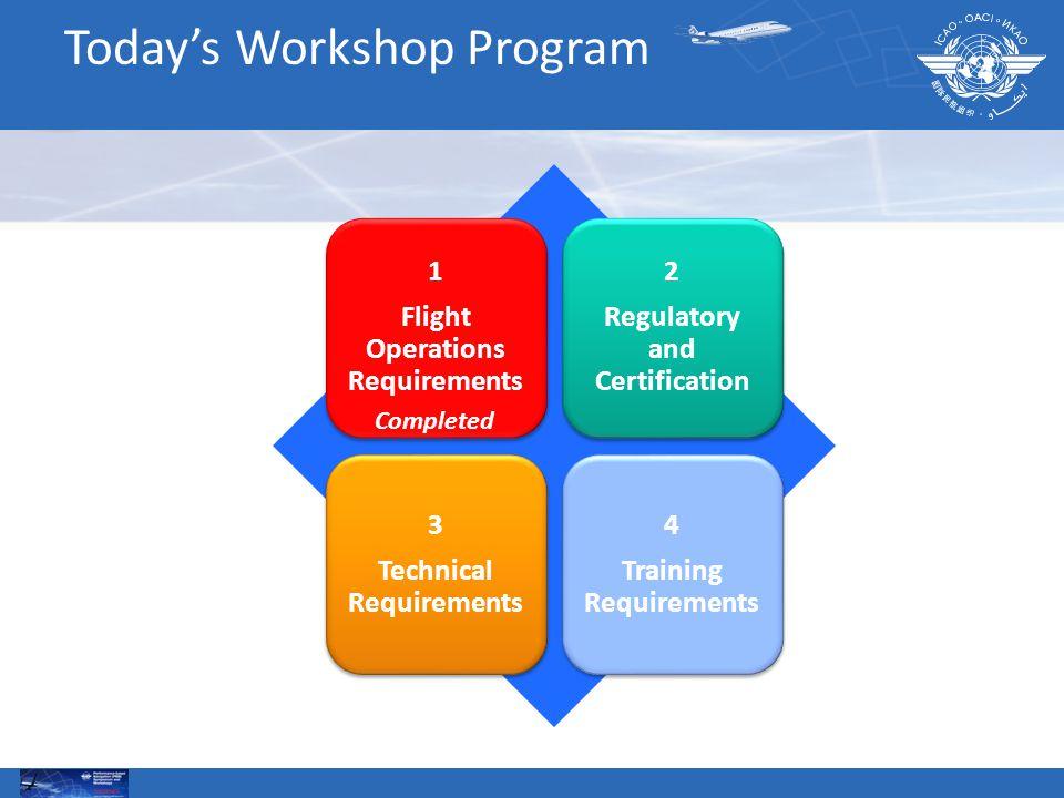 Today's Workshop Program Completed