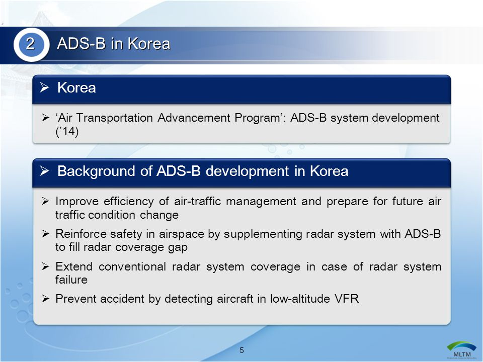 6  ADS-B Core Technology Development  Include stake-holders'requirement  Compatible with International standards for ADS-B  ADS-B Verification Test: ADS-B function, performance, environment requirement  Operation test evaluation: V&V Tool development, safety, operability  Include stake-holders'requirement  Compatible with International standards for ADS-B  ADS-B Verification Test: ADS-B function, performance, environment requirement  Operation test evaluation: V&V Tool development, safety, operability  Development Goal  4 year, '10.