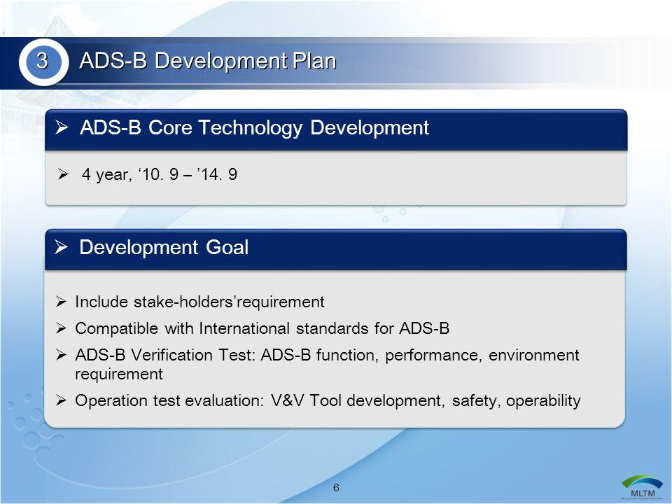 17 4 ADS-B Airborne-Equipment Prototype & Test UAT Prototype  RF Transceiver  Signal Processor  Message Processor Performance Test  Transmitter performance  Receiver Performance  ASTERIX CAT21 UDP Test