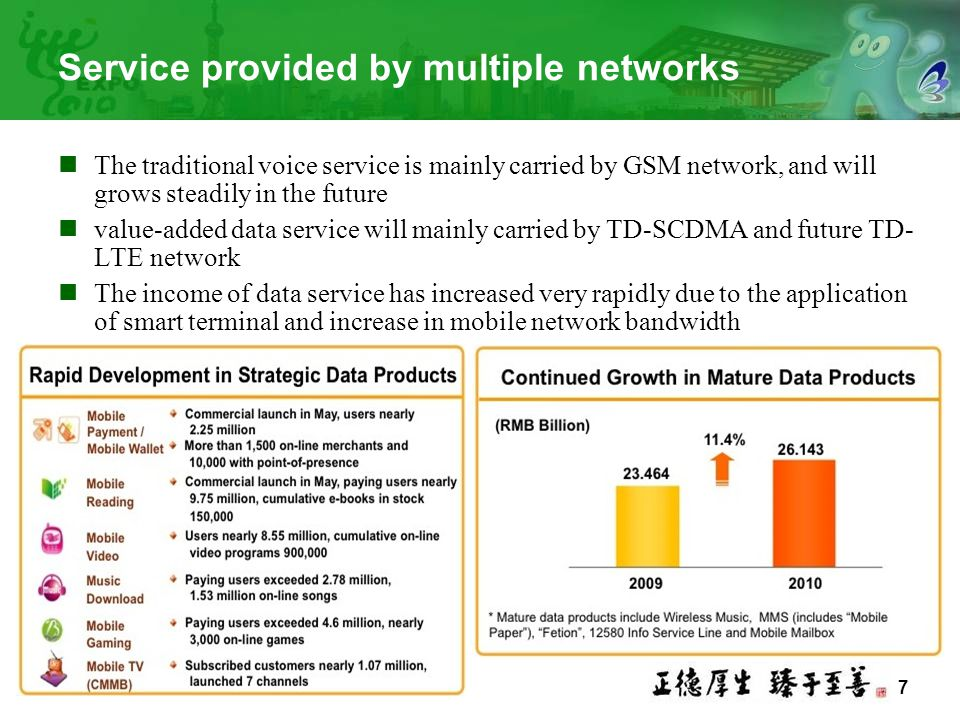7 Service provided by multiple networks The traditional voice service is mainly carried by GSM network, and will grows steadily in the future value-added data service will mainly carried by TD-SCDMA and future TD- LTE network The income of data service has increased very rapidly due to the application of smart terminal and increase in mobile network bandwidth