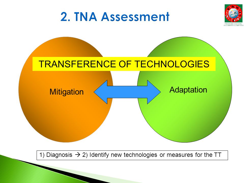 TRANSFERENCE OF TECHNOLOGIES Mitigation Adaptation 1) Diagnosis  2) Identify new technologies or measures for the TT