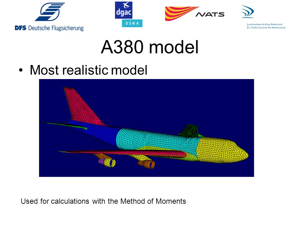 A380 model Most realistic model Used for calculations with the Method of Moments