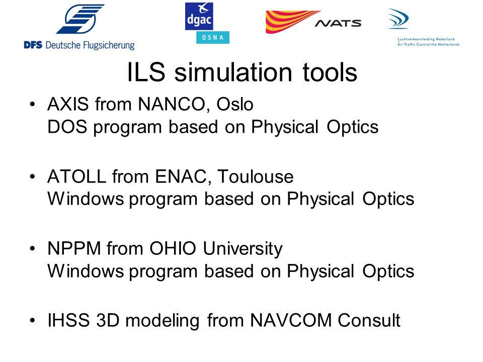 ILS radiation patterns Toulouse Blagnac 14R