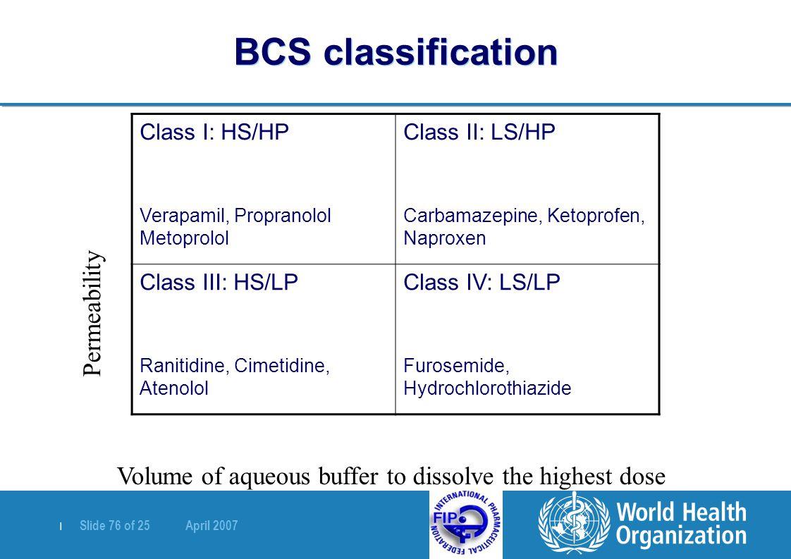  Slide 76 of 25 April 2007 Class I: HS/HP Verapamil, Propranolol Metoprolol Class II: LS/HP Carbamazepine, Ketoprofen, Naproxen Class III: HS/LP Rani