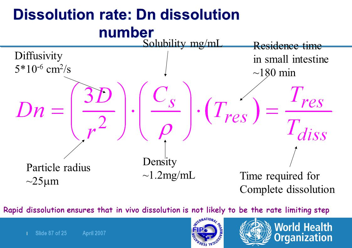   Slide 87 of 25 April 2007 Dissolution rate: Dn dissolution number Diffusivity 5*10 -6 cm 2 /s Particle radius ~25  m Solubility mg/mL Density ~1.2m