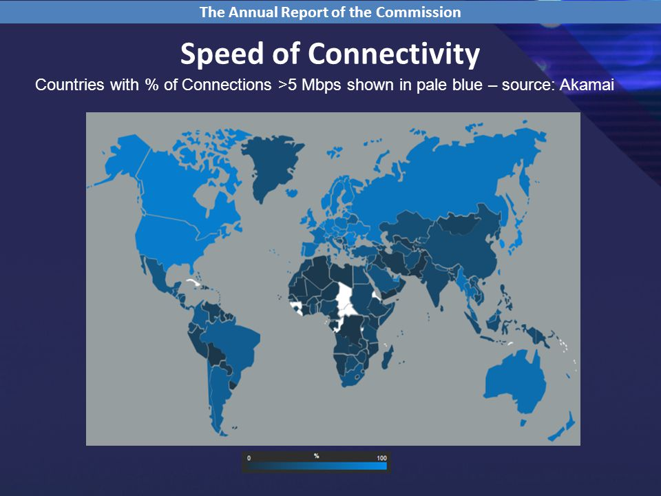 Speed of Connectivity The Annual Report of the Commission Countries with % of Connections >5 Mbps shown in pale blue – source: Akamai