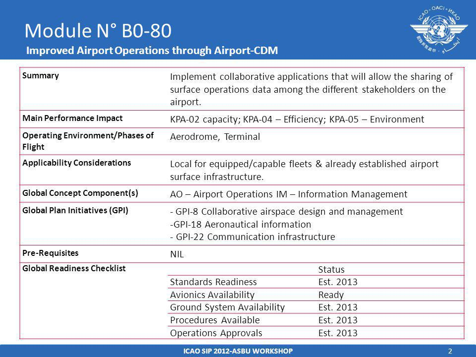 2 Module N° B0-80 Improved Airport Operations through Airport-CDM ICAO SIP 2012-ASBU WORKSHOP Summary Implement collaborative applications that will allow the sharing of surface operations data among the different stakeholders on the airport.