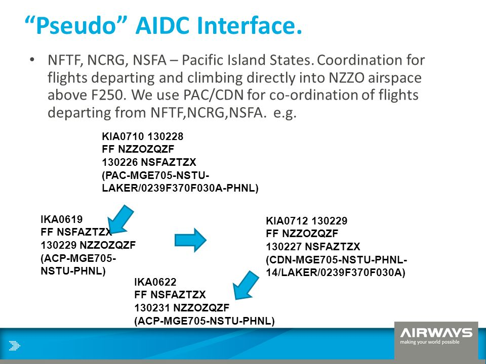 """""""Pseudo"""" AIDC Interface. NFTF, NCRG, NSFA – Pacific Island States. Coordination for flights departing and climbing directly into NZZO airspace above F"""