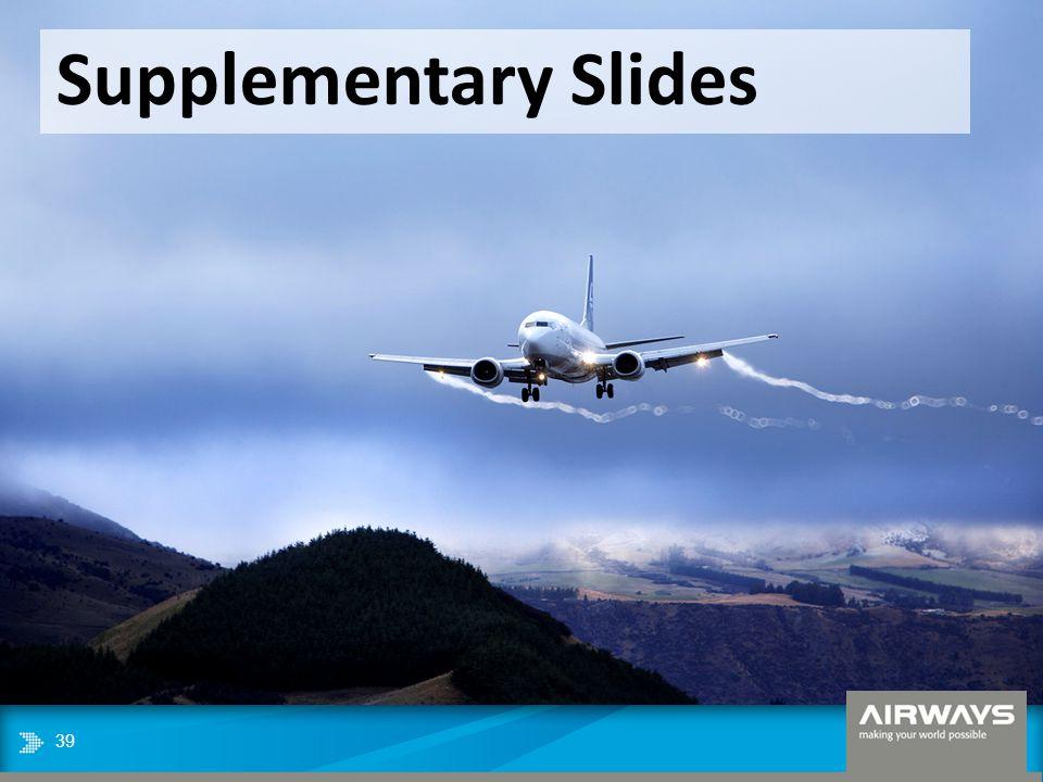 Supplementary Slides 39