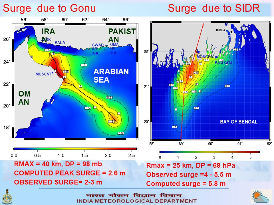 RMAX = 40 km, DP = 98 mb COMPUTED PEAK SURGE = 2.6 m OBSERVED SURGE= 2-3 m PAKIST AN ARABIAN SEA OM AN OMA RA  ● JASK  ● KALA K  ● GWAD AR  ● MUSCAT ● IRA N Surge due to Gonu Rmax = 25 km, DP = 68 hPa Observed surge =4 - 5.5 m Computed surge = 5.8 m ● MONGLA ● Kuakata Surge due to SIDR