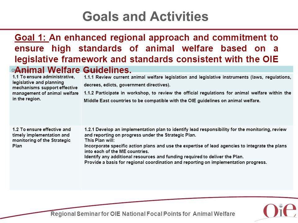 Goals and Activities ObjectivesActivities 1.1 To ensure administrative, legislative and planning mechanisms support effective management of animal welfare in the region.