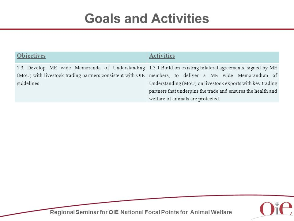 Goals and Activities ObjectivesActivities 1.3 Develop ME wide Memoranda of Understanding (MoU) with livestock trading partners consistent with OIE guidelines.