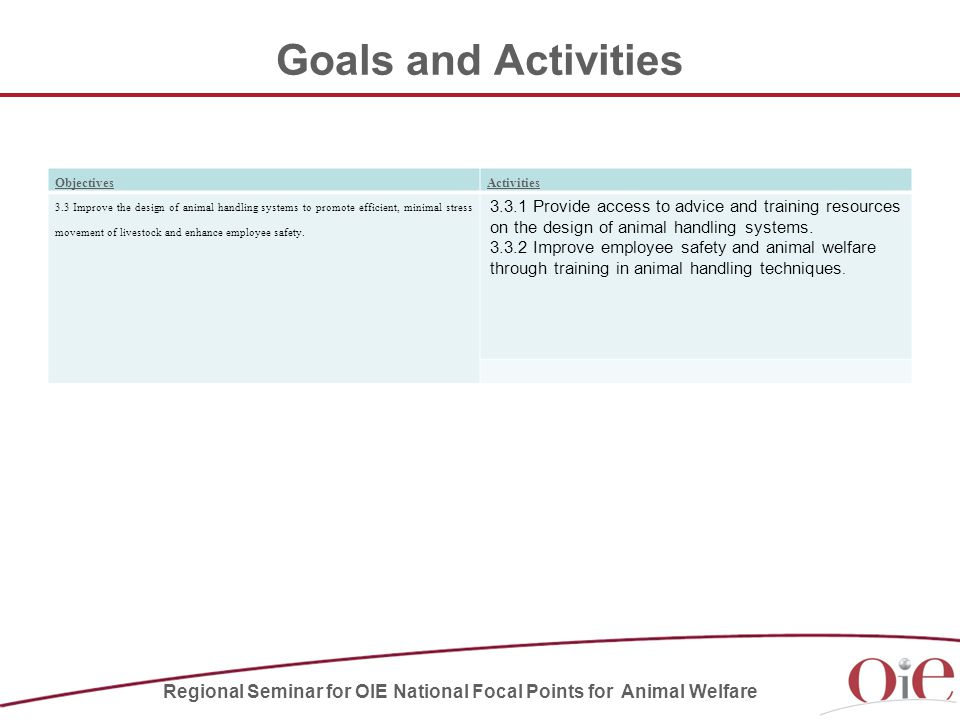 Goals and Activities ObjectivesActivities 3.3 Improve the design of animal handling systems to promote efficient, minimal stress movement of livestock and enhance employee safety.