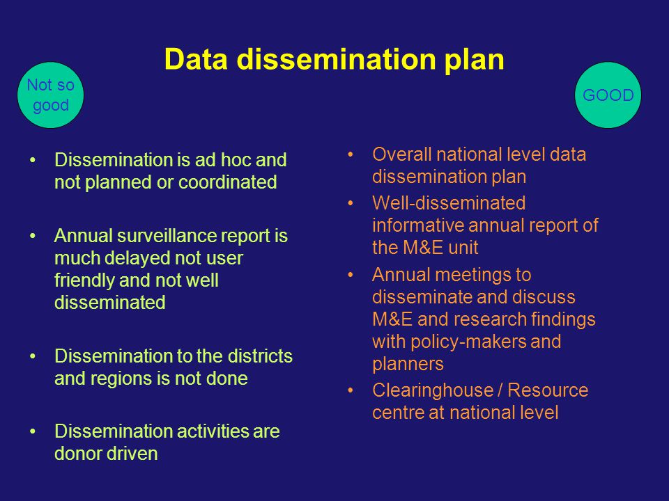 Data dissemination plan Dissemination is ad hoc and not planned or coordinated Annual surveillance report is much delayed not user friendly and not we