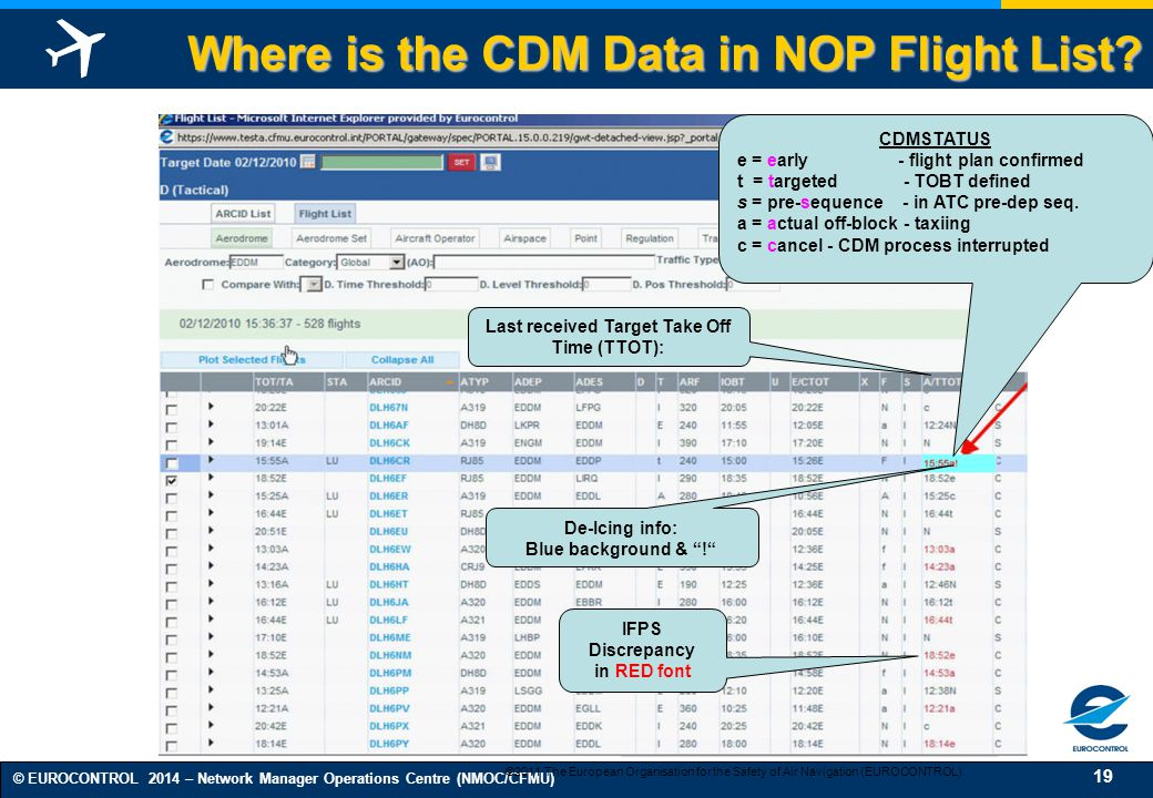 19 © EUROCONTROL 2014 – Network Manager Operations Centre (NMOC/CFMU) IFPS Discrepancy in RED font Last received Target Take Off Time (TTOT): Where is the CDM Data in NOP Flight List.