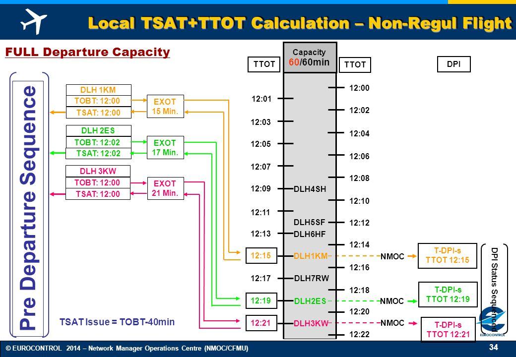 34 © EUROCONTROL 2014 – Network Manager Operations Centre (NMOC/CFMU) T-DPI-s TTOT 12:15 NMOC T-DPI-s TTOT 12:19 NMOC T-DPI-s TTOT 12:21 NMOC Capacity 60/60min Pre Departure Sequence DPI DLH 1KM TOBT: 12:00 TSAT: 12:00 DLH 2ES TOBT: 12:02 TSAT: 12:02 DLH 3KW TOBT: 12:00 TSAT: 12:00 EXOT 15 Min.