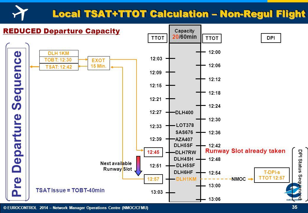 35 © EUROCONTROL 2014 – Network Manager Operations Centre (NMOC/CFMU) Capacity 20/60min Pre Departure Sequence DPI DLH 1KM TOBT: 12:30 TSAT: 12:42 EXOT 15 Min.