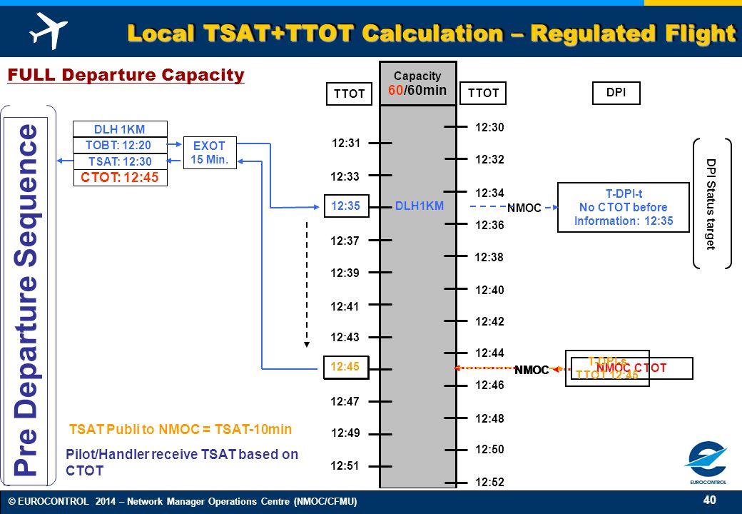 40 © EUROCONTROL 2014 – Network Manager Operations Centre (NMOC/CFMU) 12:43 12:41 12:39 12:37 12:33 12:31 TTOT 12:51 12:47 12:49 12:35 12:45 DPI T-DPI-t No CTOT before Information: 12:35 DLH 1KM TOBT: 12:20 TSAT: 12:30 EXOT 15 Min.
