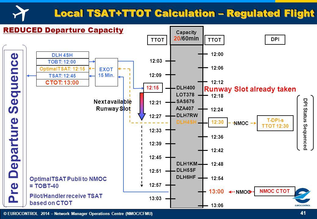41 © EUROCONTROL 2014 – Network Manager Operations Centre (NMOC/CFMU) Capacity 20/60min DLH 4SH TOBT: 12:00 OptimalTSAT: 12:15 EXOT 15 Min.
