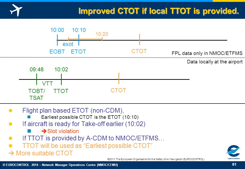 61 © EUROCONTROL 2014 – Network Manager Operations Centre (NMOC/CFMU) VTT ● Flight plan based ETOT (non-CDM), Earliest possible CTOT is the ETOT (10:10) ● If aircraft is ready for Take-off earlier (10:02)  Slot violation ● If TTOT is provided by A-CDM to NMOC/ETFMS… ● TTOT will be used as Earliest possible CTOT  More suitable CTOT TOBT/ TSAT 09:48 TTOT 10:02 CTOT Data locally at the airport FPL data only in NMOC/ETFMS exot EOBT 10:00 ETOT 10:10 CTOT 10:20 Improved CTOT if local TTOT is provided.