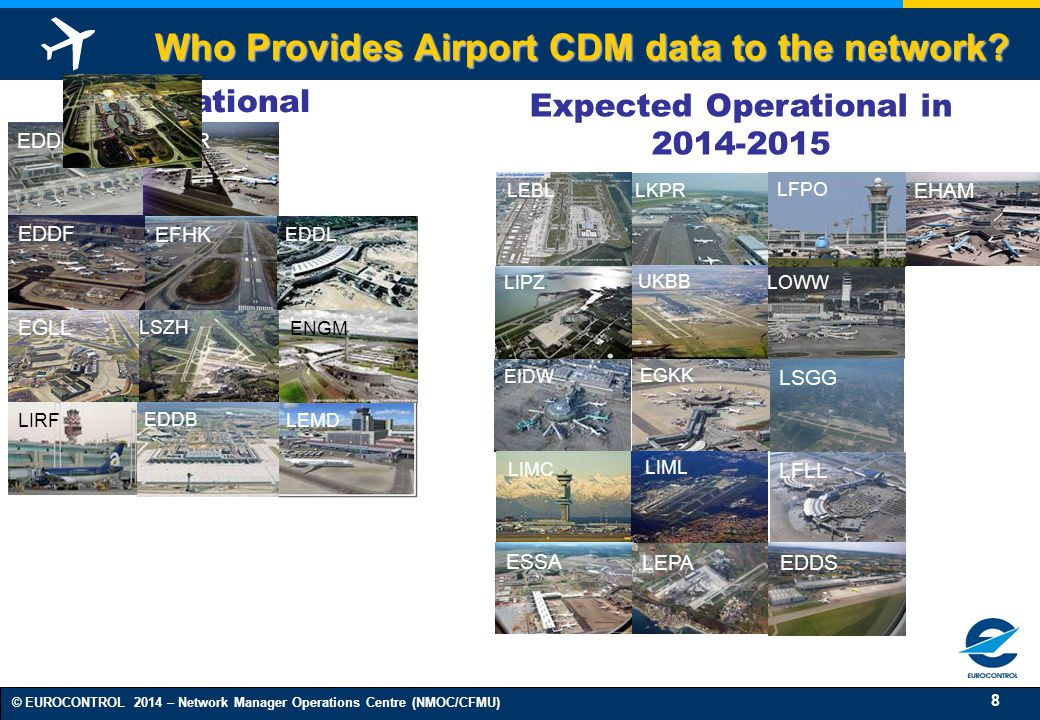 8 © EUROCONTROL 2014 – Network Manager Operations Centre (NMOC/CFMU) LEMD Who Provides Airport CDM data to the network.