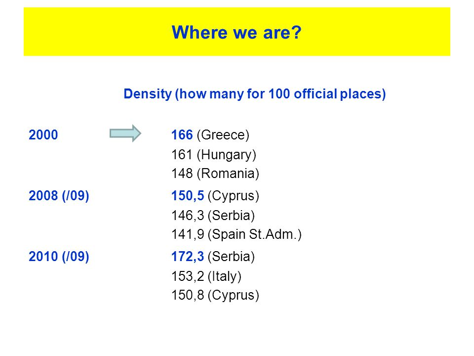 Where we are? Density (how many for 100 official places) 2000 166 (Greece) 161 (Hungary) 148 (Romania) 2008 (/09) 150,5 (Cyprus) 146,3 (Serbia) 141,9