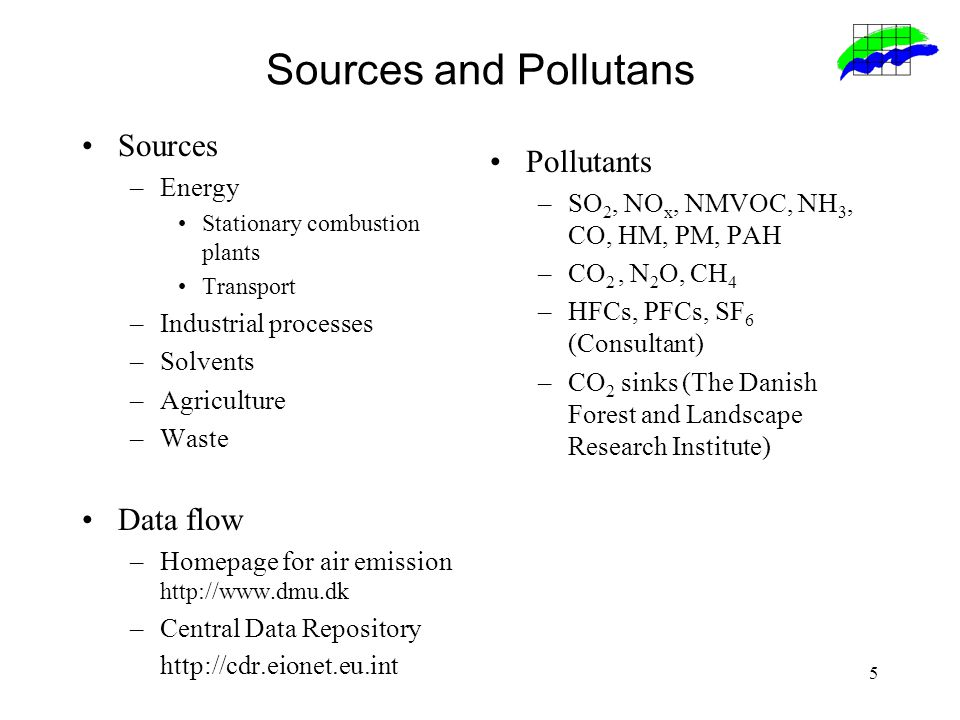 5 Sources and Pollutans Sources –Energy Stationary combustion plants Transport –Industrial processes –Solvents –Agriculture –Waste Data flow –Homepage for air emission   –Central Data Repository   Pollutants –SO 2, NO x, NMVOC, NH 3, CO, HM, PM, PAH –CO 2, N 2 O, CH 4 –HFCs, PFCs, SF 6 (Consultant) –CO 2 sinks (The Danish Forest and Landscape Research Institute)