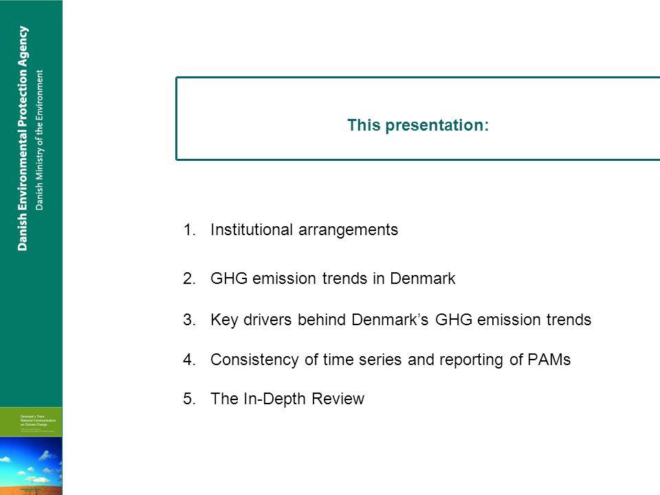 This presentation: 1. Institutional arrangements 2.GHG emission trends in Denmark 3.Key drivers behind Denmark's GHG emission trends 4.Consistency of