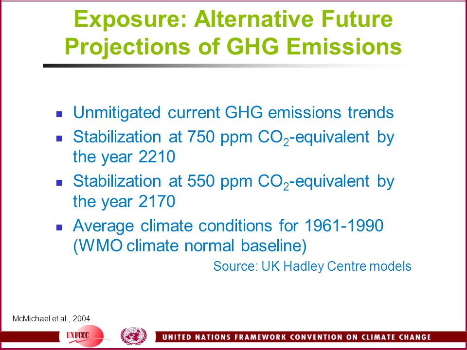 Exposure: Alternative Future Projections of GHG Emissions Unmitigated current GHG emissions trends Stabilization at 750 ppm CO 2 -equivalent by the ye