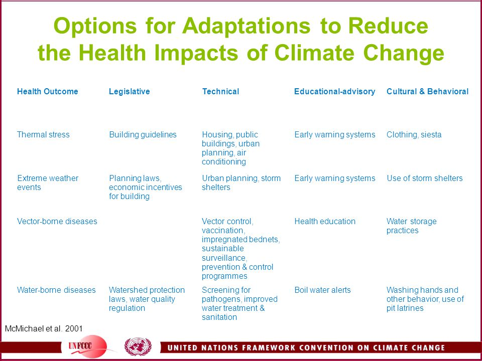 Options for Adaptations to Reduce the Health Impacts of Climate Change Health OutcomeLegislativeTechnicalEducational-advisoryCultural & Behavioral The