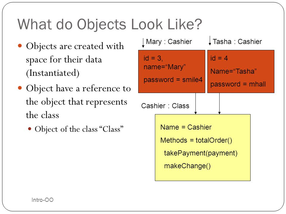 What do Objects Look Like? Objects are created with space for their data (Instantiated) Object have a reference to the object that represents the clas