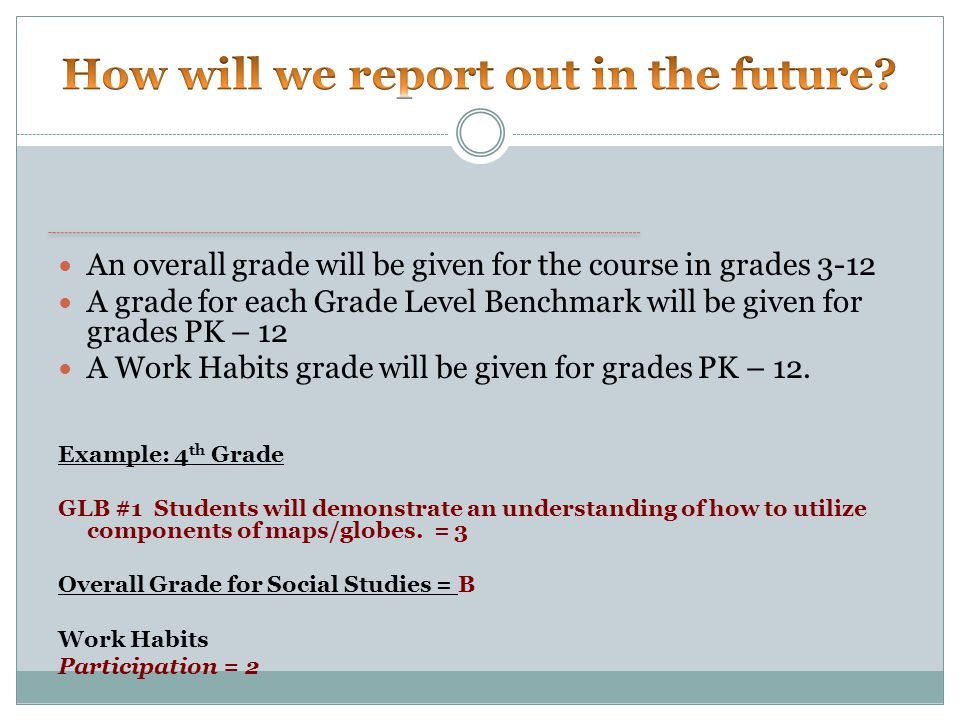 An overall grade will be given for the course in grades 3-12 A grade for each Grade Level Benchmark will be given for grades PK – 12 A Work Habits grade will be given for grades PK – 12.