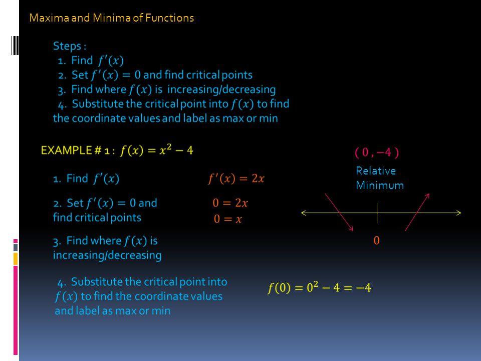 Relative Minimum