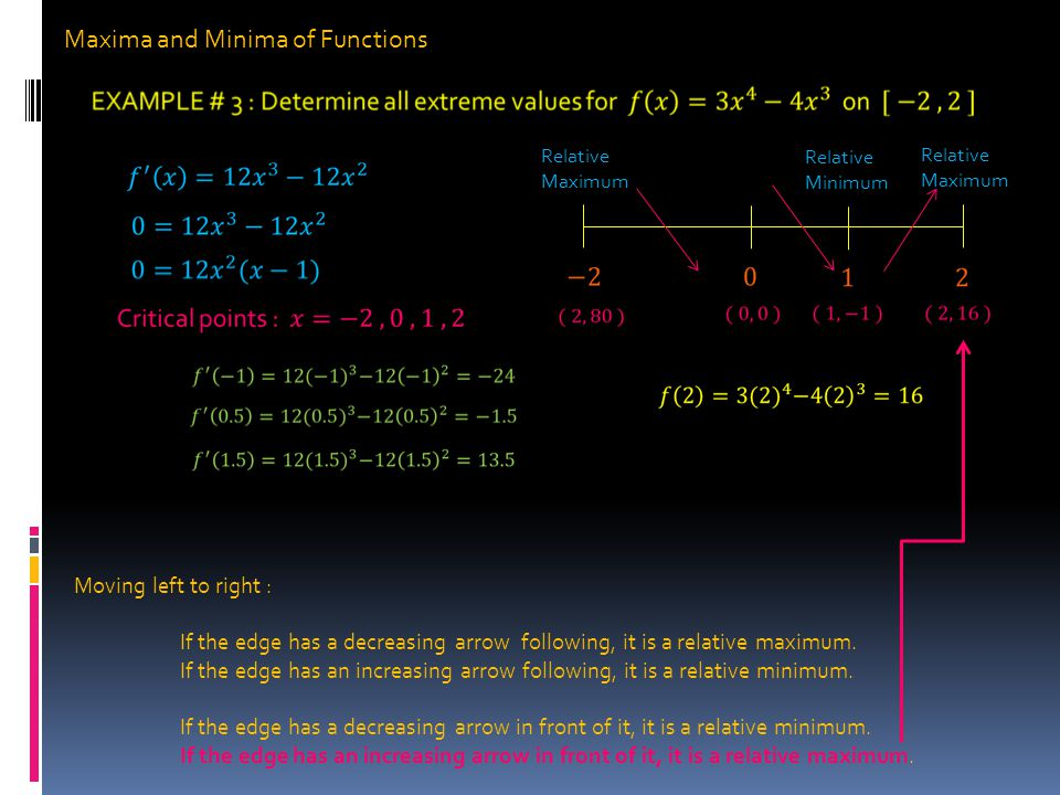 Maxima and Minima of Functions Moving left to right : If the edge has a decreasing arrow following, it is a relative maximum.
