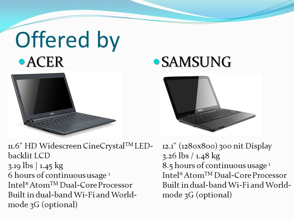 Offered by ACER ACER SAMSUNG SAMSUNG 11.6