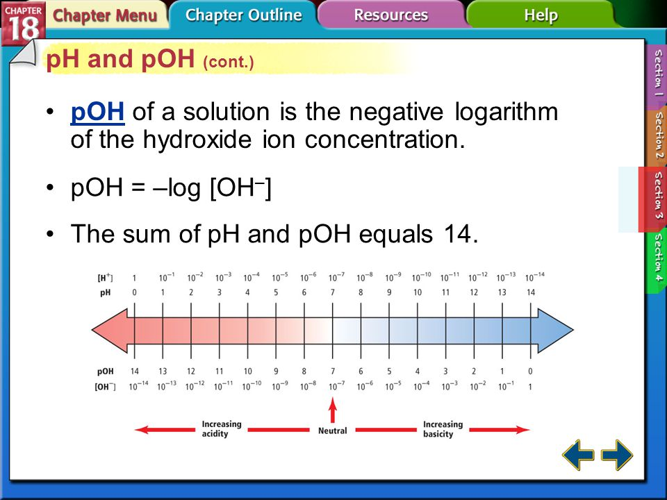 A Weak Acid Equilibrium Problem What is the pH of a 0.50 M solution of acetic acid, HC 2 H 3 O 2, K a = 1.8 x 10 -5 .