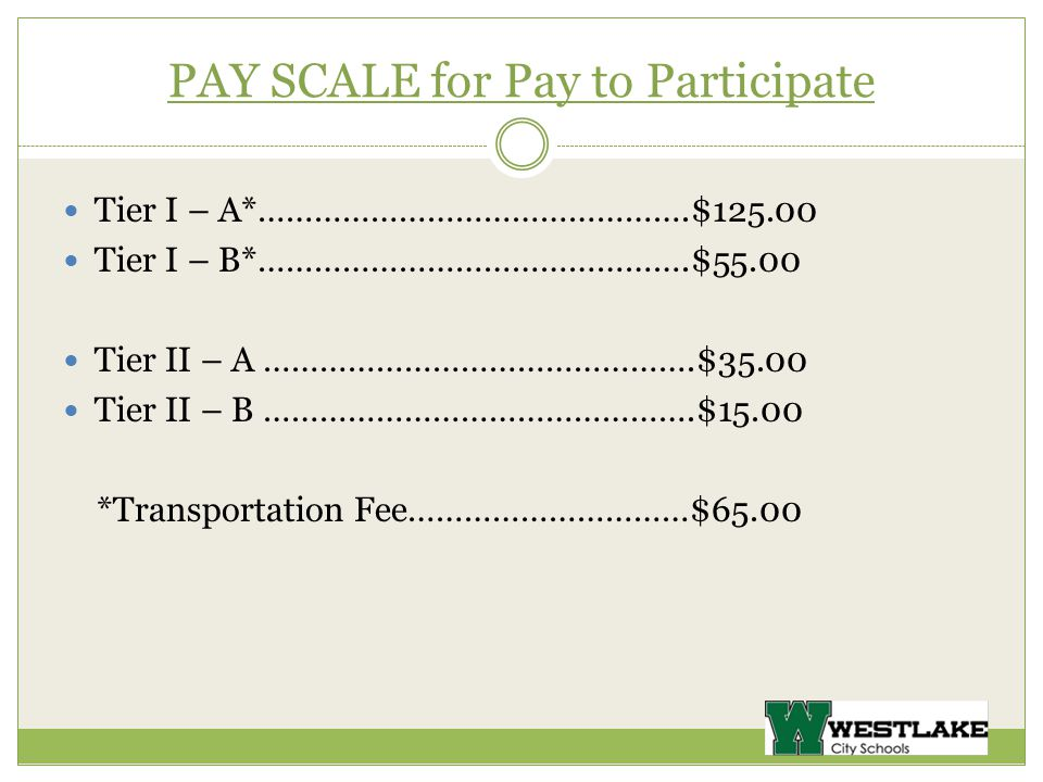 PAY SCALE for Pay to Participate Tier I – A*……………………………………….$ Tier I – B*……………………………………….$55.00 Tier II – A ……………………………………….$35.00 Tier II – B ……………………………………….$15.00 *Transportation Fee…………………………$65.00
