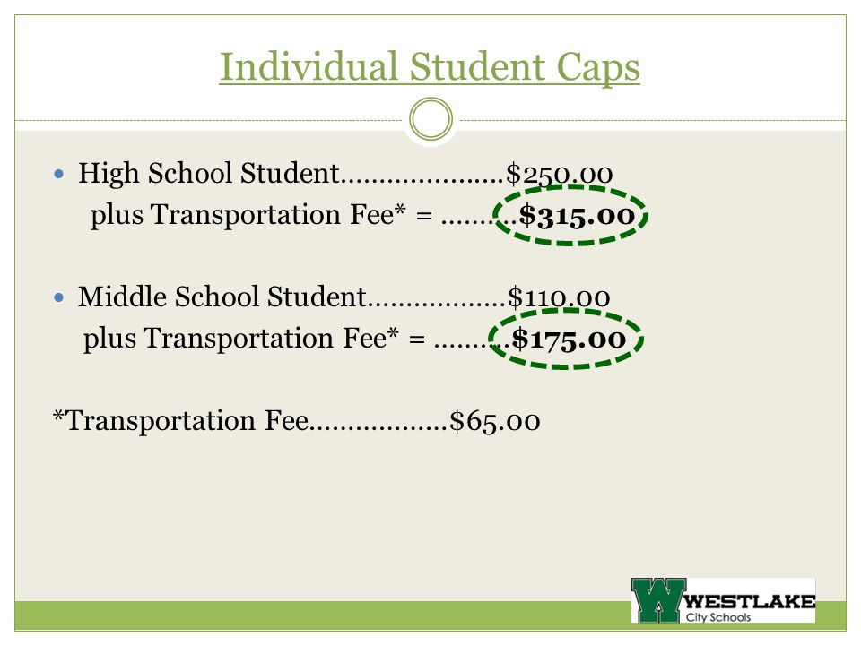Individual Student Caps High School Student……… $ plus Transportation Fee* = ……….$ Middle School Student………………$ plus Transportation Fee* = ……….$ *Transportation Fee………………$65.00