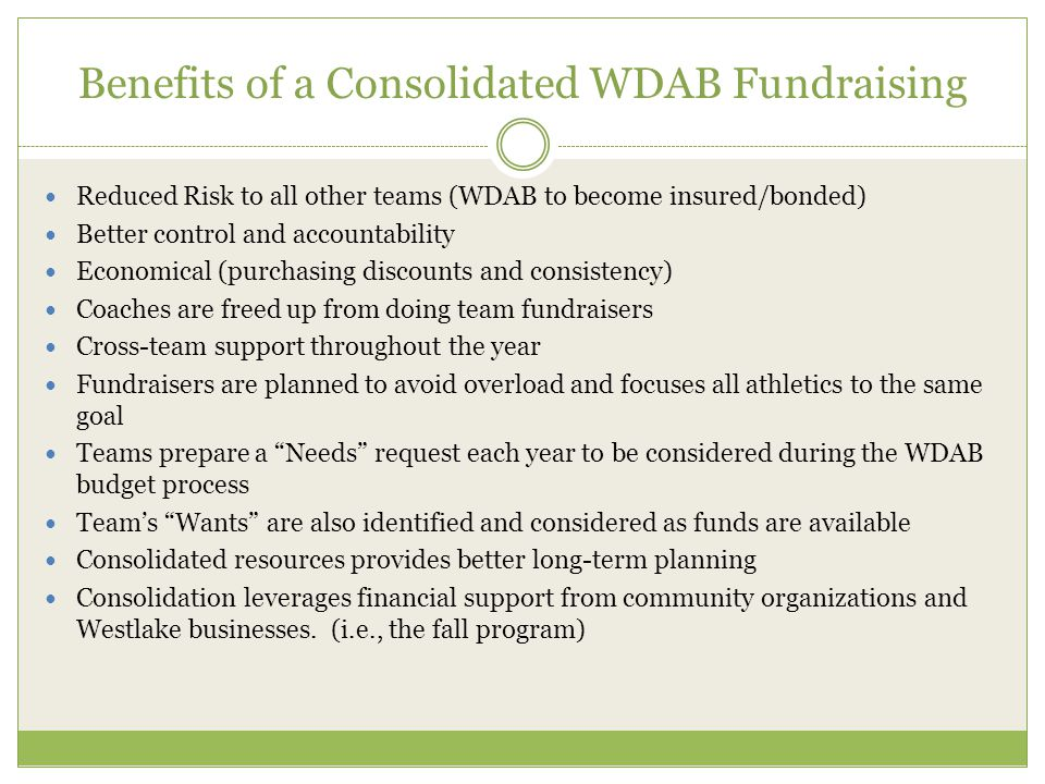 Benefits of a Consolidated WDAB Fundraising Reduced Risk to all other teams (WDAB to become insured/bonded) Better control and accountability Economical (purchasing discounts and consistency) Coaches are freed up from doing team fundraisers Cross-team support throughout the year Fundraisers are planned to avoid overload and focuses all athletics to the same goal Teams prepare a Needs request each year to be considered during the WDAB budget process Team's Wants are also identified and considered as funds are available Consolidated resources provides better long-term planning Consolidation leverages financial support from community organizations and Westlake businesses.
