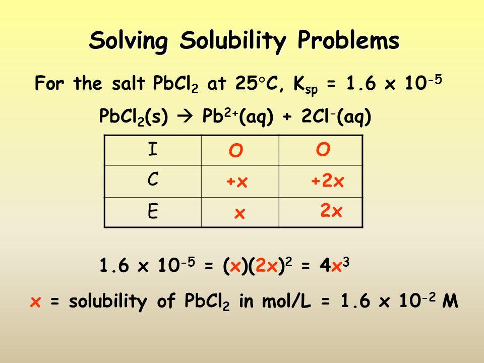Solving Solubility Problems For the salt AgI at 25  C, K sp = 1.5 x 10 -16 AgI(s)  Ag + (aq) + I - (aq) I C E O O +x x x 1.5 x 10 -16 = x 2 x = solu