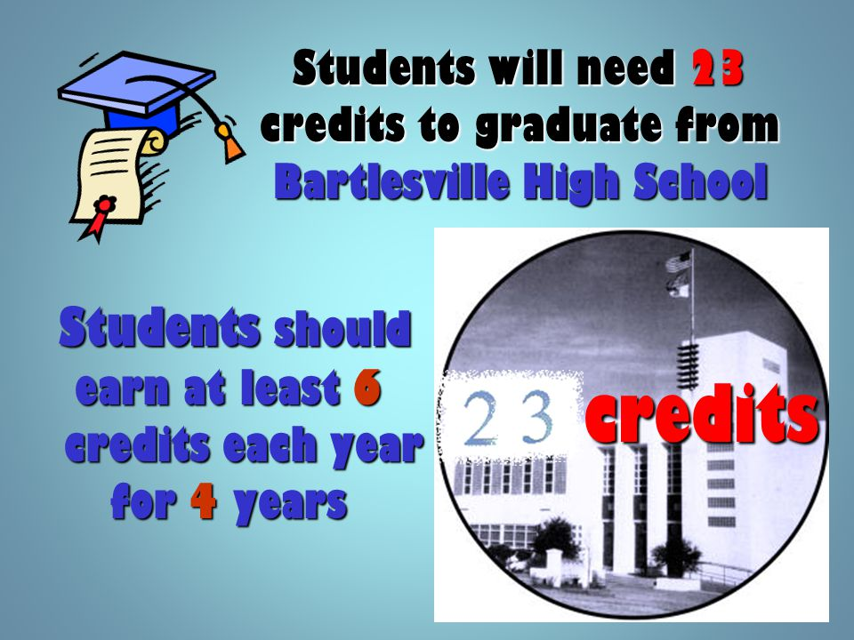 Students will need 23 credits to graduate from Bartlesville High School Students should earn at least 6 credits each year for 4 years credits