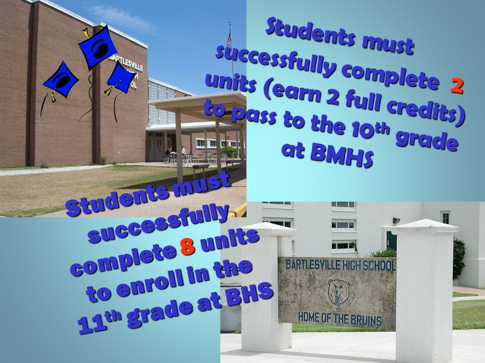 Students must successfully complete 2 units (earn 2 full credits) to pass to the 10 th grade at BMHS S SS S t u d e n t s m u s t s u c c e s s f u l l y c o m p l e t e 8 u n i t s t o e n r o l l i n t h e 1 1 t h g r a d e a t B H S