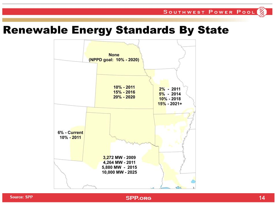 SPP.org 14 Renewable Energy Standards By State Source: SPP