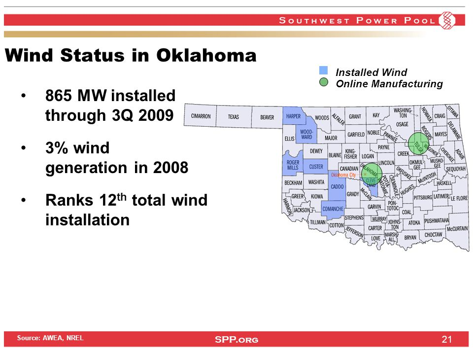 SPP.org Wind Status in Oklahoma 865 MW installed through 3Q 2009 3% wind generation in 2008 Ranks 12 th total wind installation Installed Wind Online Manufacturing 21 Source: AWEA, NREL