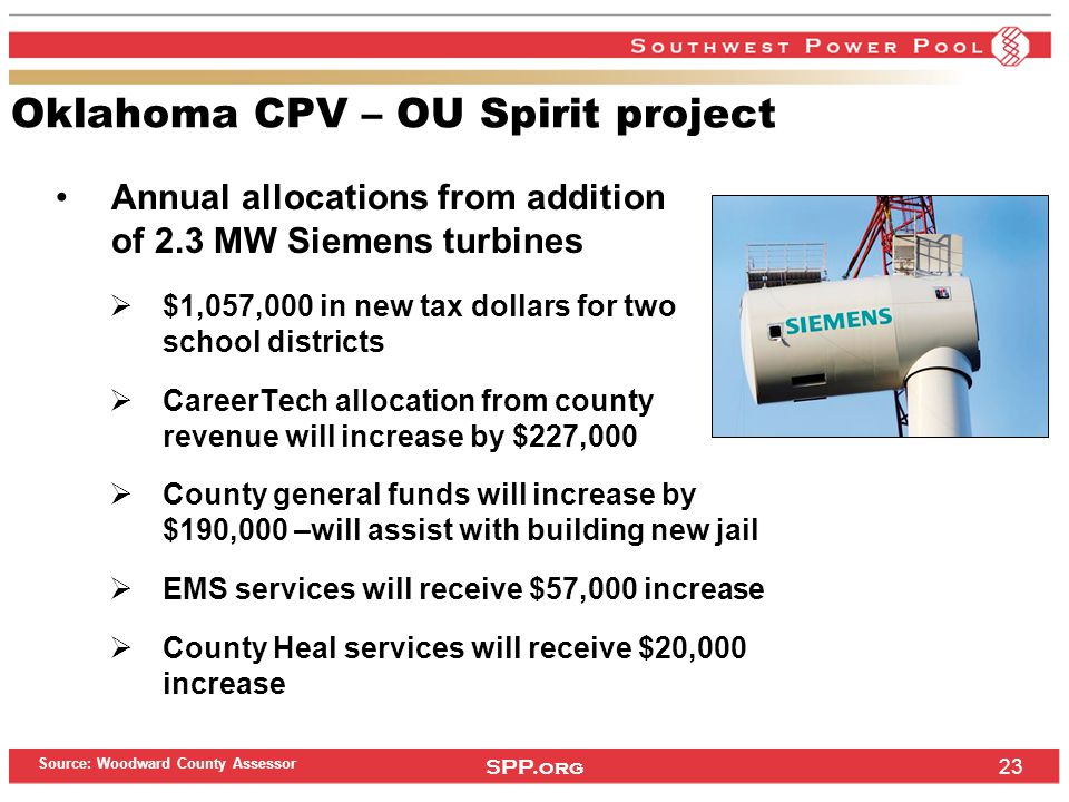 SPP.org Oklahoma CPV – OU Spirit project Annual allocations from addition of 2.3 MW Siemens turbines  $1,057,000 in new tax dollars for two school districts  CareerTech allocation from county revenue will increase by $227,000  County general funds will increase by $190,000 –will assist with building new jail  EMS services will receive $57,000 increase  County Heal services will receive $20,000 increase 23 Source: Woodward County Assessor