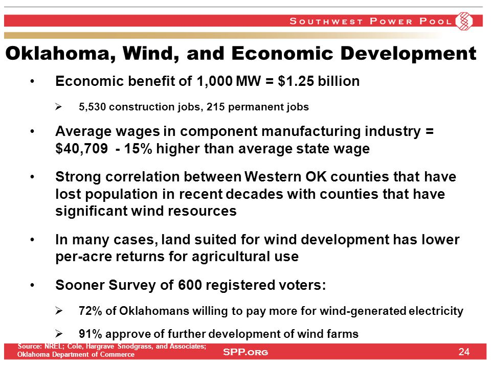 SPP.org Oklahoma, Wind, and Economic Development 24 Source: NREL; Cole, Hargrave Snodgrass, and Associates; Oklahoma Department of Commerce Economic benefit of 1,000 MW = $1.25 billion  5,530 construction jobs, 215 permanent jobs Average wages in component manufacturing industry = $40,709 - 15% higher than average state wage Strong correlation between Western OK counties that have lost population in recent decades with counties that have significant wind resources In many cases, land suited for wind development has lower per-acre returns for agricultural use Sooner Survey of 600 registered voters:  72% of Oklahomans willing to pay more for wind-generated electricity  91% approve of further development of wind farms